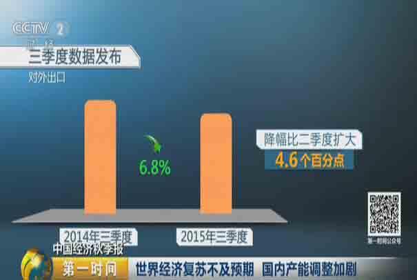 中国经济秋季报:世界