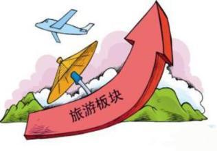 """""""十三五""""旅游业发展"""
